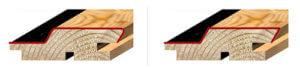 Mobilheim Canada Holzfassade